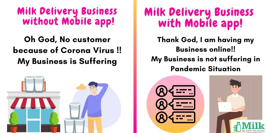 Milk Delivery Software Solutions - Dairy Milk Management Software