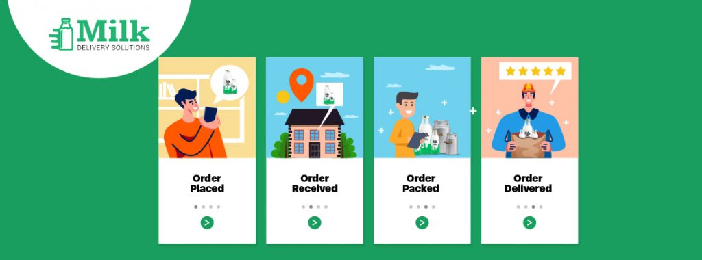 Order management cycle